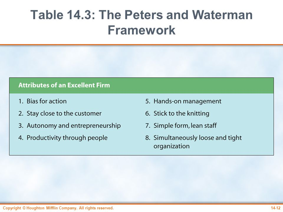 Copyright © Houghton Mifflin Company. All rights reserved.14-12 Table 14.3: The Peters and Waterman Framework