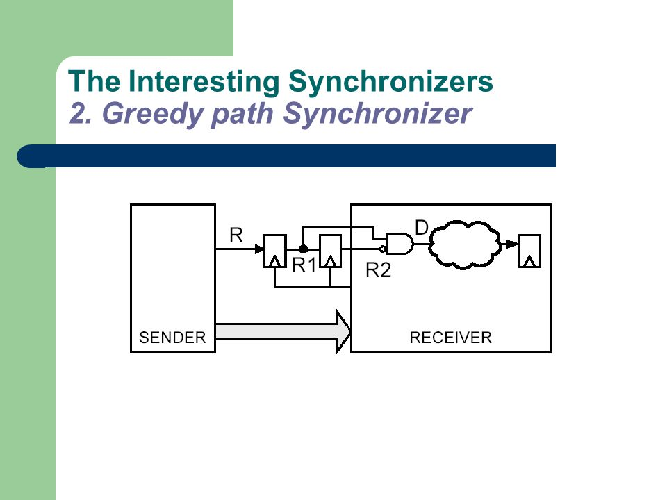 The Interesting Synchronizers 2. Greedy path Synchronizer