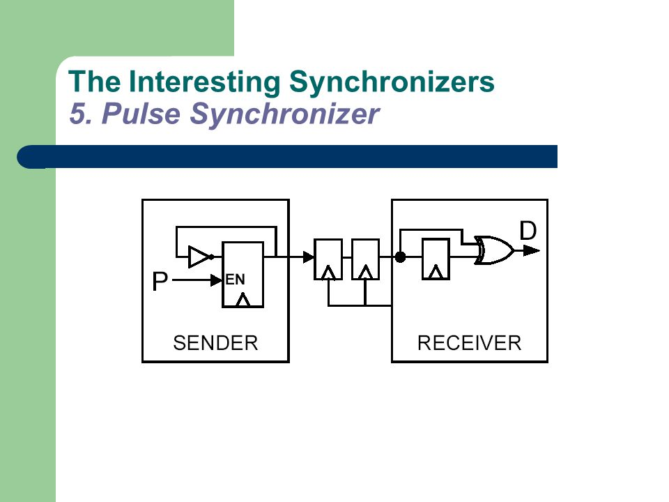The Interesting Synchronizers 5. Pulse Synchronizer
