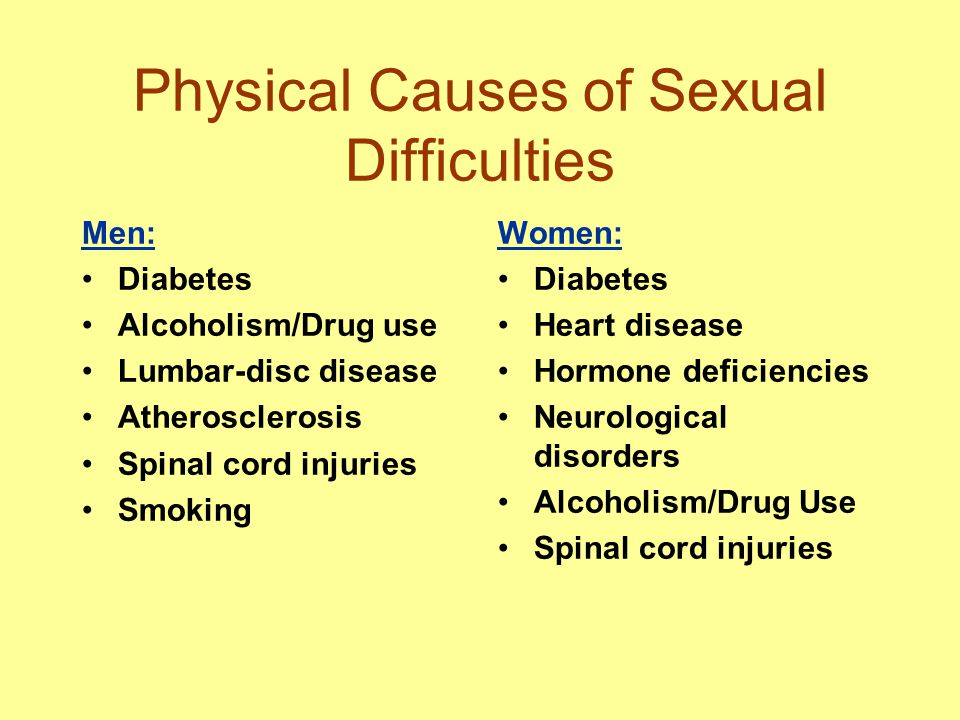 Physical Causes of Sexual Difficulties Men: Diabetes Alcoholism/Drug use Lumbar-disc disease Atherosclerosis Spinal cord injuries Smoking Women: Diabetes Heart disease Hormone deficiencies Neurological disorders Alcoholism/Drug Use Spinal cord injuries
