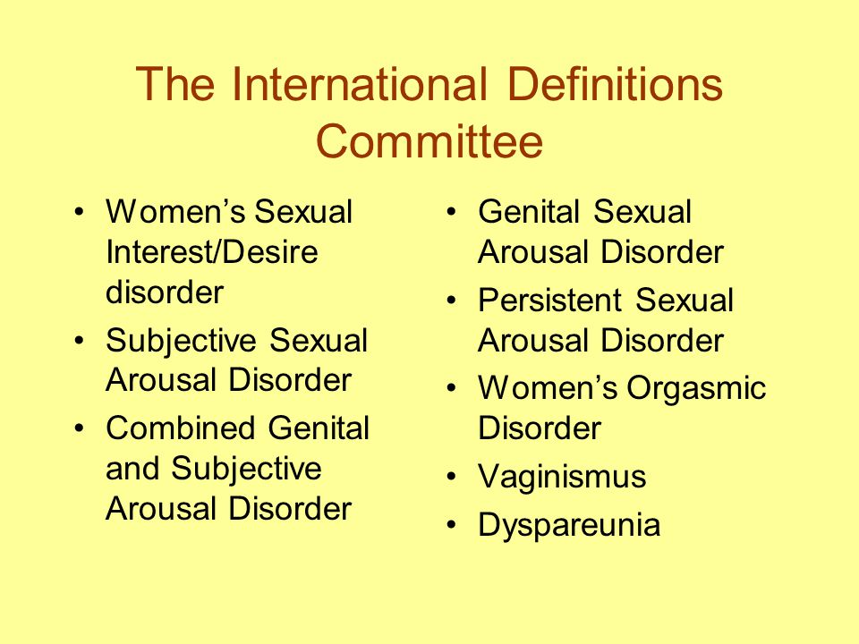 The International Definitions Committee Women's Sexual Interest/Desire disorder Subjective Sexual Arousal Disorder Combined Genital and Subjective Aro