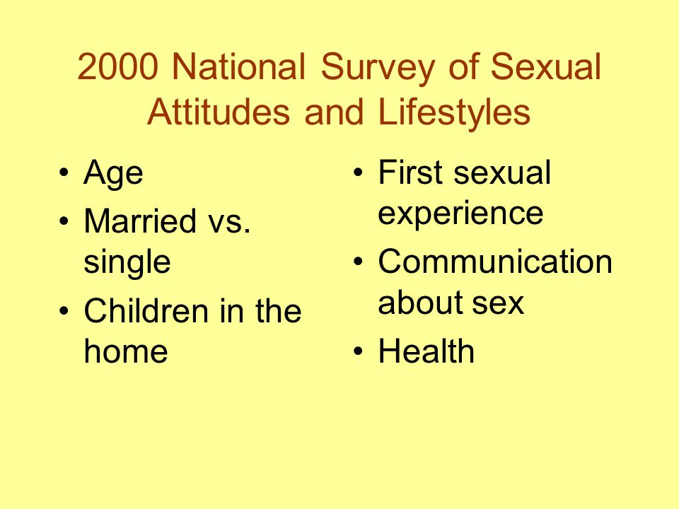 2000 National Survey of Sexual Attitudes and Lifestyles Age Married vs. single Children in the home First sexual experience Communication about sex He