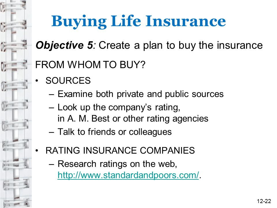 Buying Life Insurance Objective 5: Create a plan to buy the insurance FROM WHOM TO BUY? SOURCES –Examine both private and public sources –Look up the