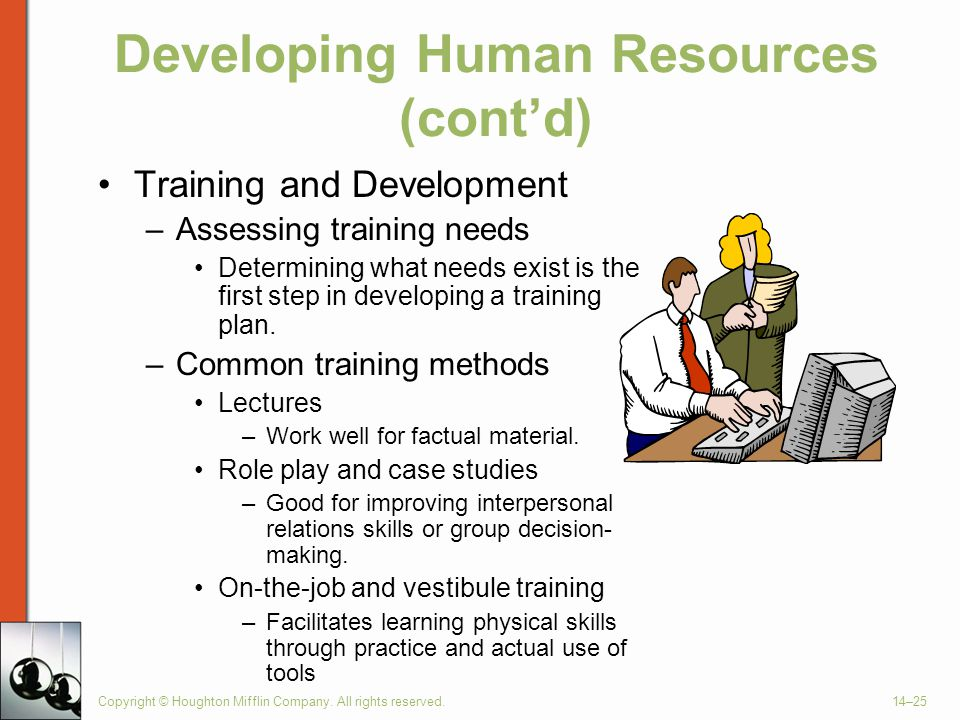Copyright © Houghton Mifflin Company. All rights reserved.14–25 Developing Human Resources (cont'd) Training and Development –Assessing training needs