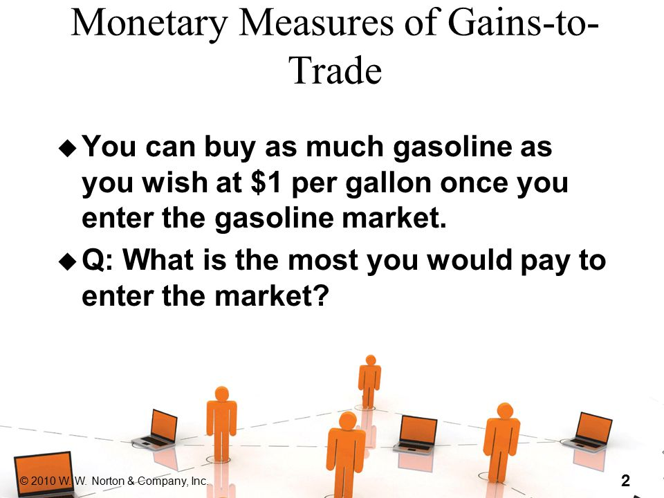 © 2010 W. W. Norton & Company, Inc. 2 Monetary Measures of Gains-to- Trade u You can buy as much gasoline as you wish at $1 per gallon once you enter
