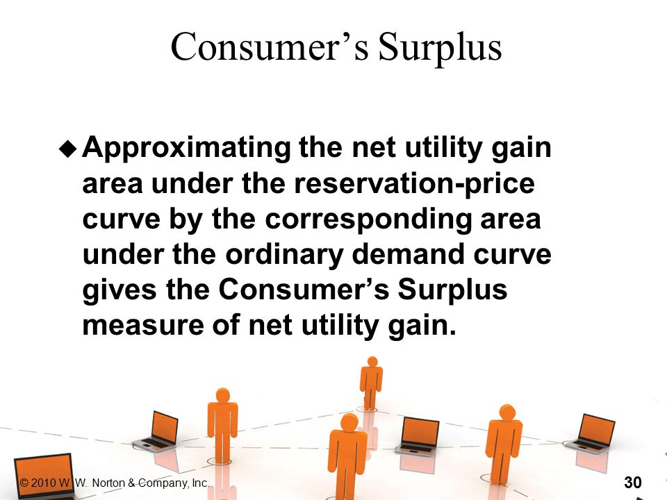 © 2010 W. W. Norton & Company, Inc. 30 Consumer's Surplus u Approximating the net utility gain area under the reservation-price curve by the correspon
