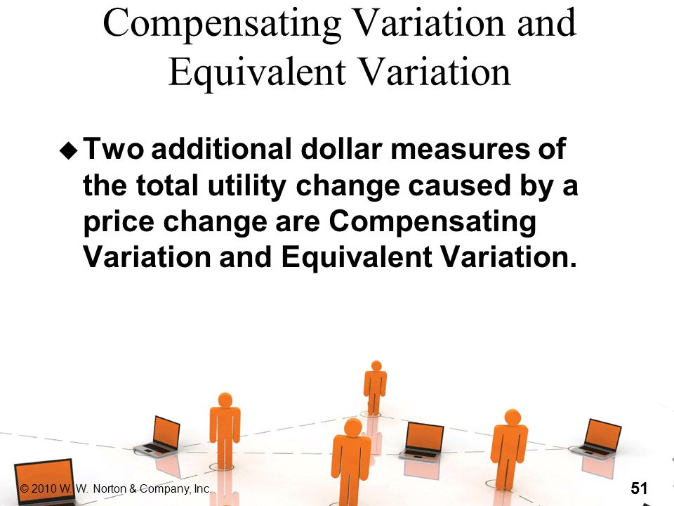 © 2010 W. W. Norton & Company, Inc. 51 Compensating Variation and Equivalent Variation u Two additional dollar measures of the total utility change ca