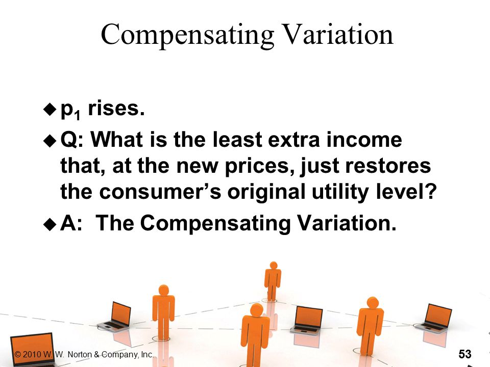 © 2010 W. W. Norton & Company, Inc. 53 Compensating Variation u p 1 rises. u Q: What is the least extra income that, at the new prices, just restores