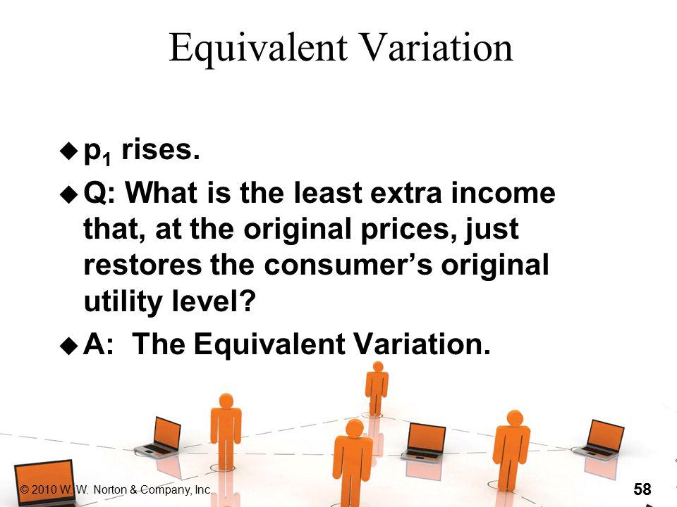 © 2010 W.W. Norton & Company, Inc. 58 Equivalent Variation u p 1 rises.