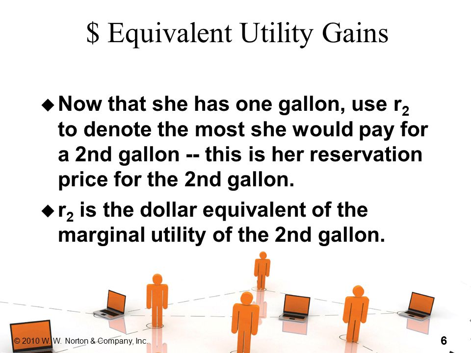 © 2010 W. W. Norton & Company, Inc. 6 $ Equivalent Utility Gains u Now that she has one gallon, use r 2 to denote the most she would pay for a 2nd gal
