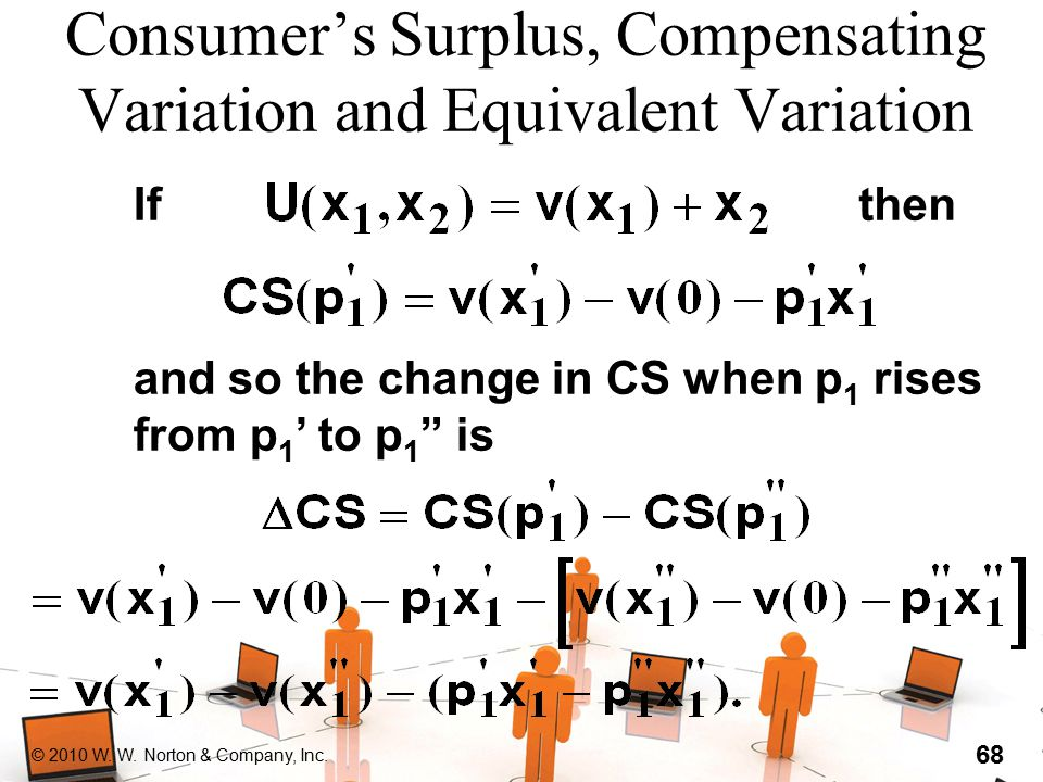 © 2010 W. W. Norton & Company, Inc. 68 Consumer's Surplus, Compensating Variation and Equivalent Variation Ifthen and so the change in CS when p 1 ris