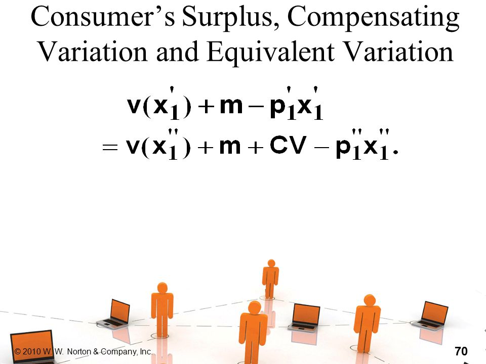 © 2010 W. W. Norton & Company, Inc. 70 Consumer's Surplus, Compensating Variation and Equivalent Variation
