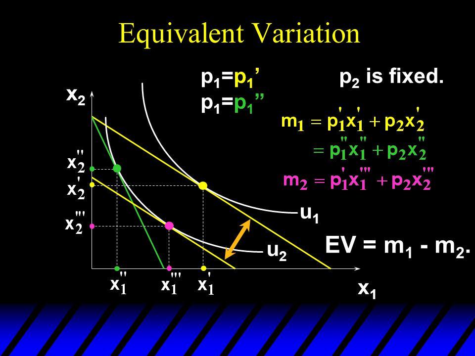 "Equivalent Variation x2x2 x1x1 u1u1 u2u2 p1=p1'p1=p1""p1=p1'p1=p1"" p 2 is fixed. EV = m 1 - m 2."