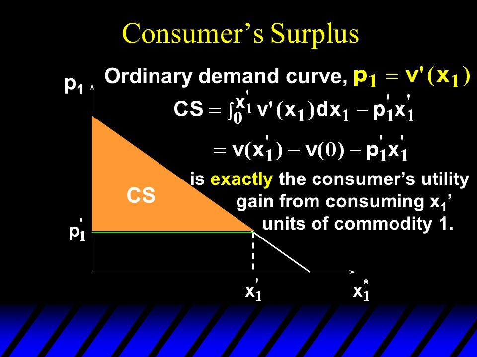 Consumer's Surplus Ordinary demand curve, p1p1 CS is exactly the consumer's utility gain from consuming x 1 ' units of commodity 1.