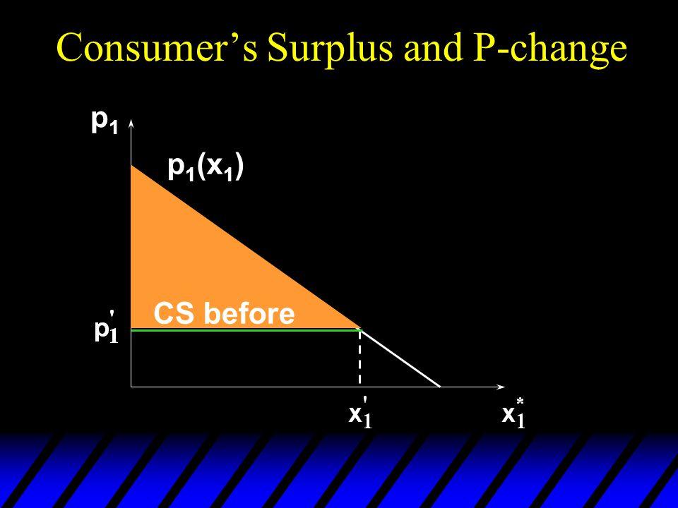 Consumer's Surplus and P-change p1p1 CS before p 1 (x 1 )
