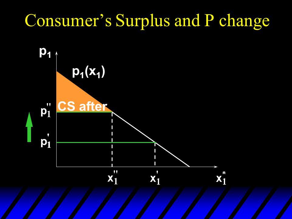 Consumer's Surplus and P change p1p1 CS after p 1 (x 1 )