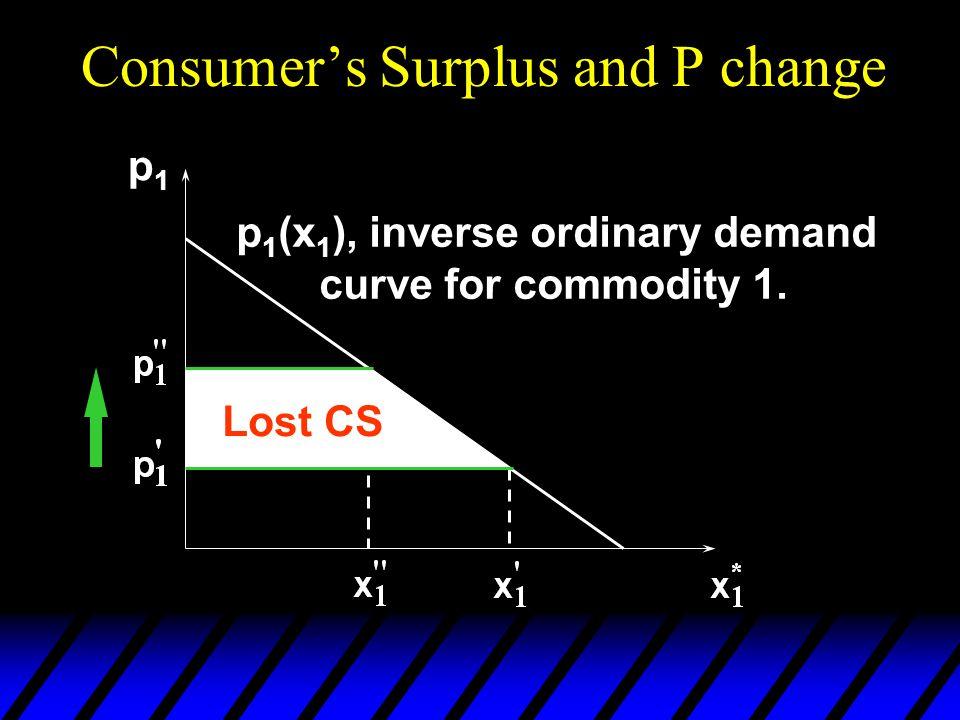 Consumer's Surplus and P change p1p1 Lost CS p 1 (x 1 ), inverse ordinary demand curve for commodity 1.