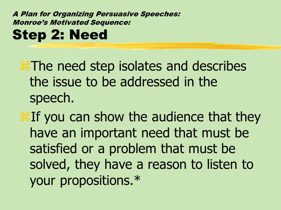 A Plan for Organizing Persuasive Speeches: Monroe's Motivated Sequence: Step 2: Need zThe need step isolates and describes the issue to be addressed in the speech.