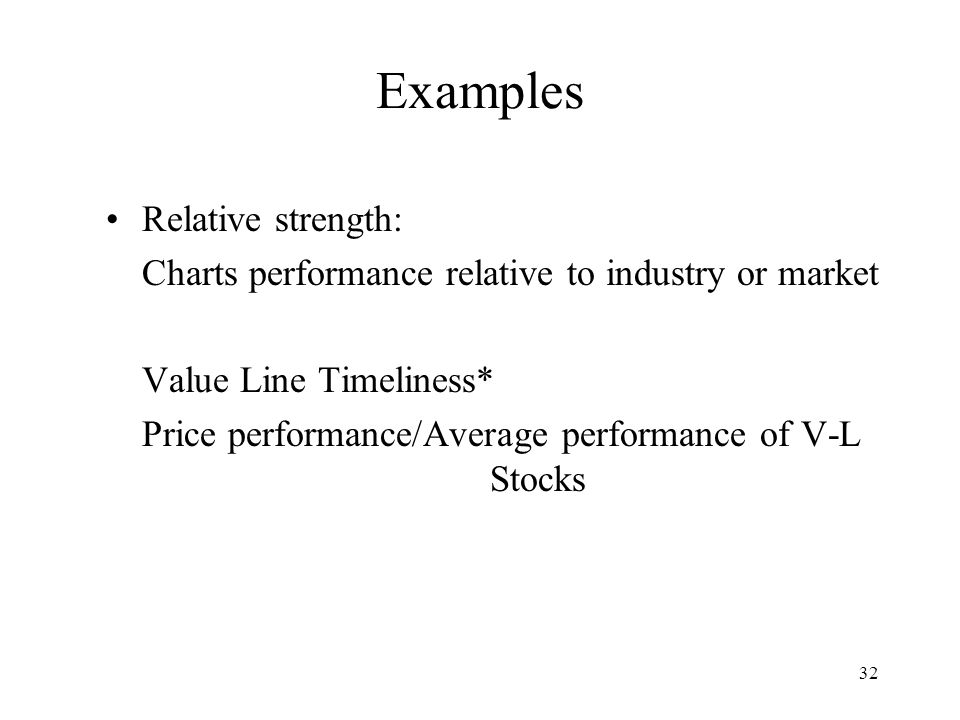 32 Examples Relative strength: Charts performance relative to industry or market Value Line Timeliness* Price performance/Average performance of V-L Stocks