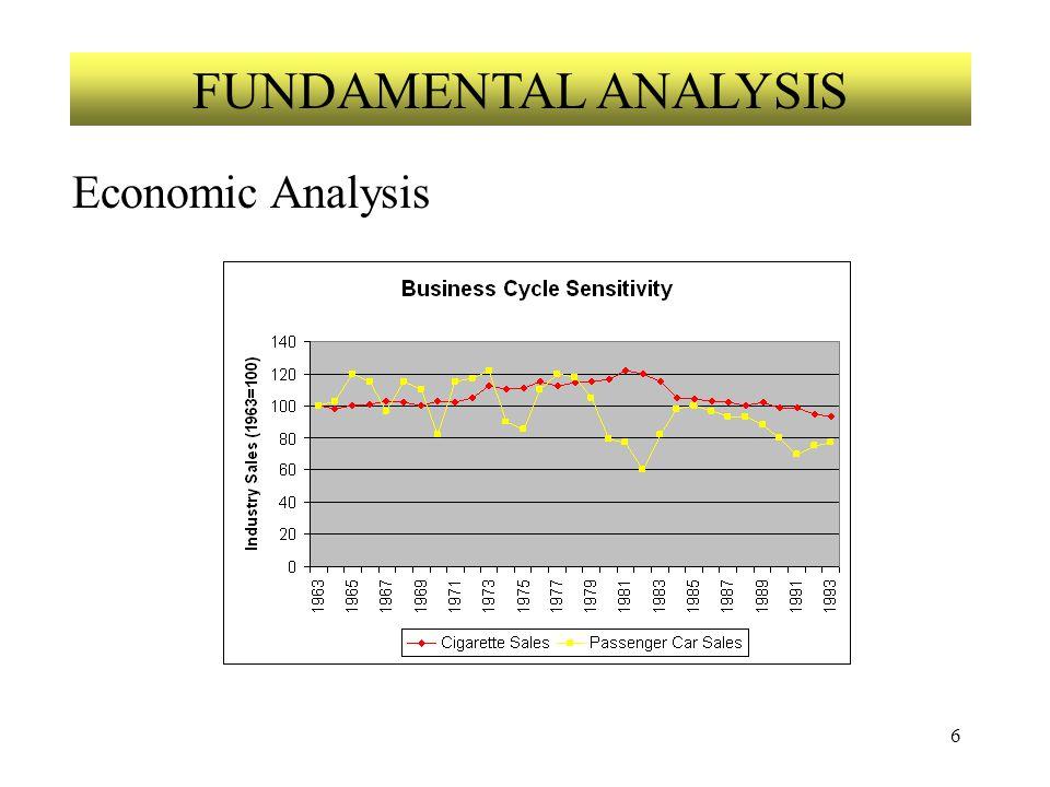 6 FUNDAMENTAL ANALYSIS Economic Analysis