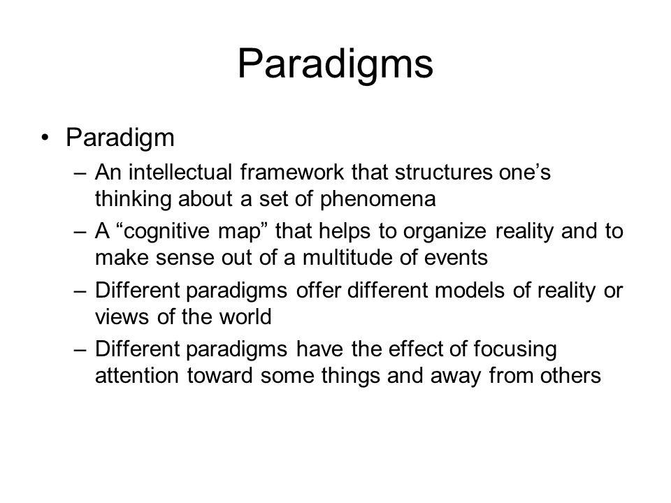 International Relations Paradigms Idealist Realist Identity Marxist Globalist
