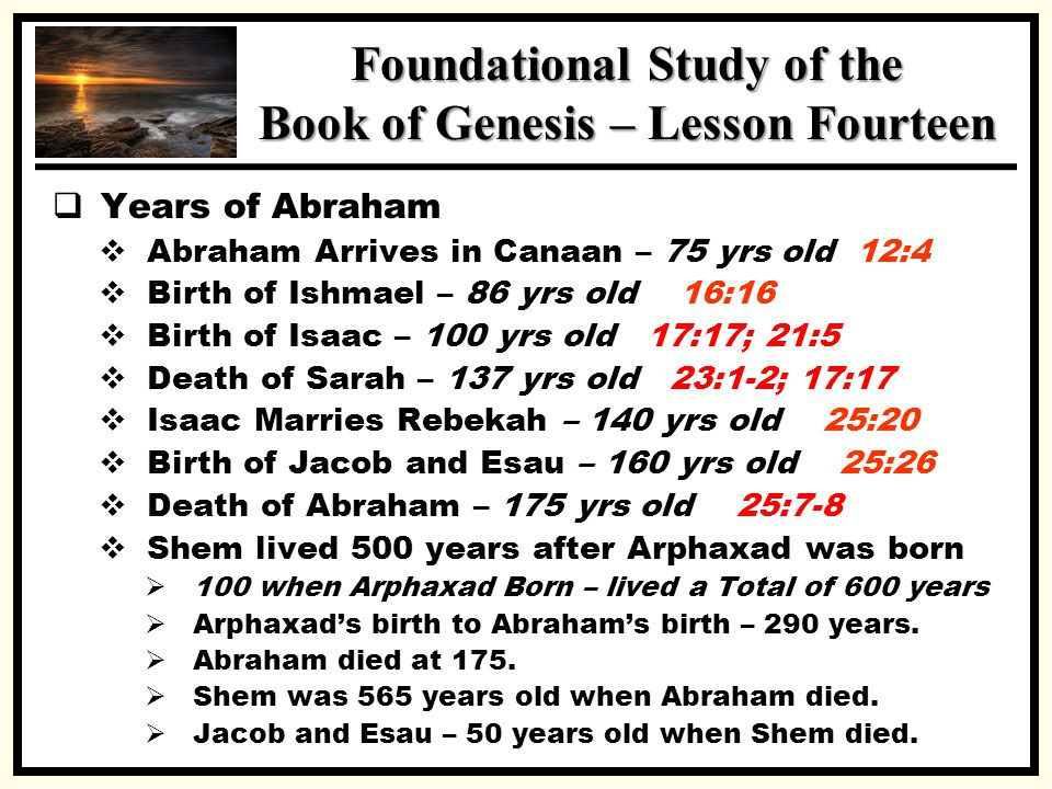 SSS Foundational Study of the Book of Genesis – Lesson Fourteen  Years of Abraham  Abraham Arrives in Canaan – 75 yrs old 12:4  Birth of Ishmael – 86 yrs old 16:16  Birth of Isaac – 100 yrs old 17:17; 21:5  Death of Sarah – 137 yrs old 23:1-2; 17:17  Isaac Marries Rebekah – 140 yrs old 25:20  Birth of Jacob and Esau – 160 yrs old 25:26  Death of Abraham – 175 yrs old 25:7-8  Shem lived 500 years after Arphaxad was born  100 when Arphaxad Born – lived a Total of 600 years  Arphaxad's birth to Abraham's birth – 290 years.