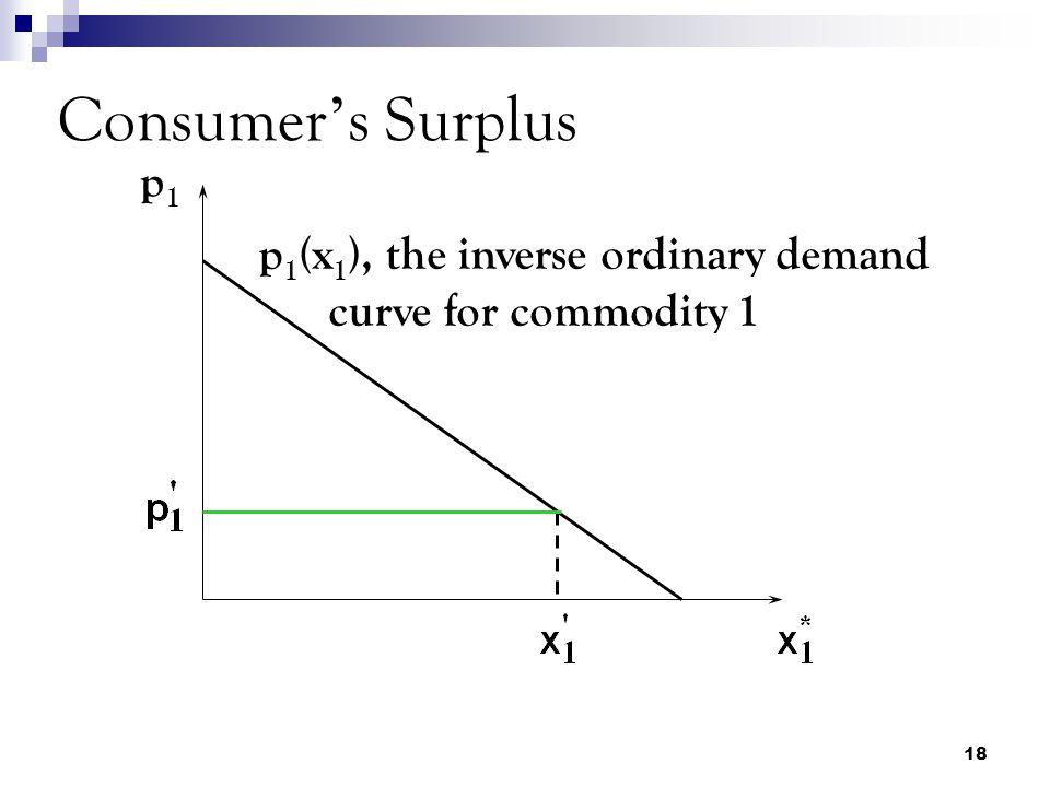 18 Consumer ' s Surplus p1p1 p 1 (x 1 ), the inverse ordinary demand curve for commodity 1