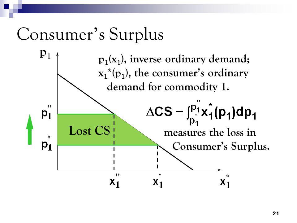 21 Consumer ' s Surplus p1p1 Lost CS p 1 (x 1 ), inverse ordinary demand; x 1 *(p 1 ), the consumer's ordinary demand for commodity 1.