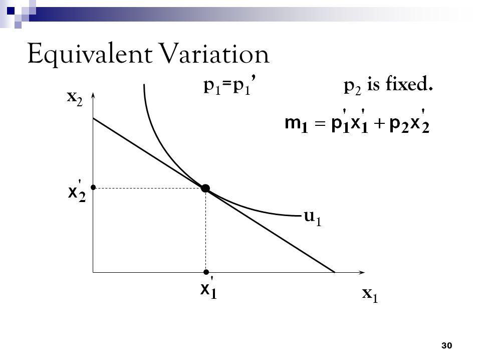 30 Equivalent Variation x2x2 x1x1 u1u1 p1=p1'p1=p1' p 2 is fixed.
