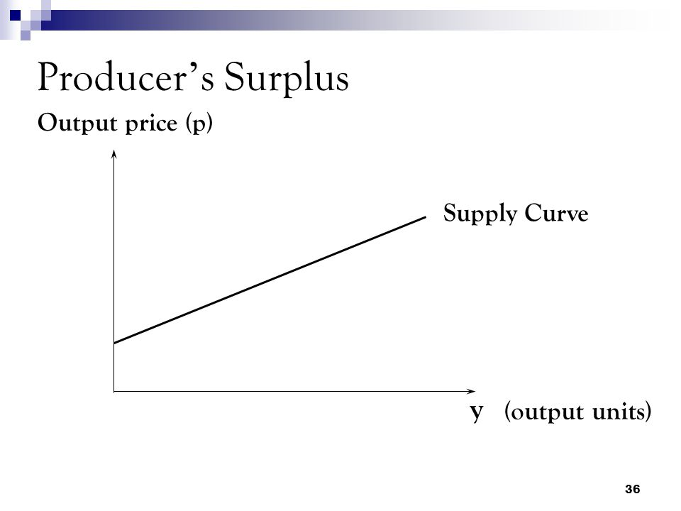 36 Producer ' s Surplus y (output units) Output price (p) Supply Curve