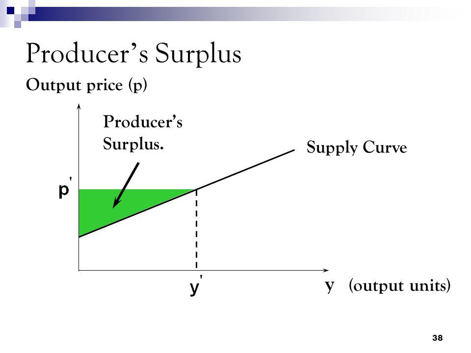 38 Producer ' s Surplus y (output units) Output price (p) Supply Curve Producer's Surplus.