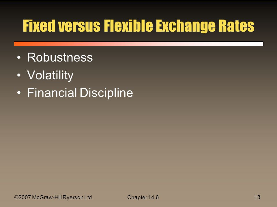 ©2007 McGraw-Hill Ryerson Ltd.Chapter 14.613 Fixed versus Flexible Exchange Rates Robustness Volatility Financial Discipline
