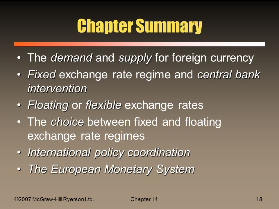 ©2007 McGraw-Hill Ryerson Ltd.Chapter 1418 Chapter Summary demandsupplyThe demand and supply for foreign currency Fixedcentral bank interventionFixed