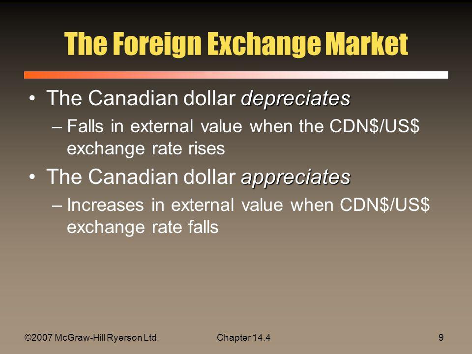©2007 McGraw-Hill Ryerson Ltd.Chapter 14.49 The Foreign Exchange Market depreciatesThe Canadian dollar depreciates –Falls in external value when the C