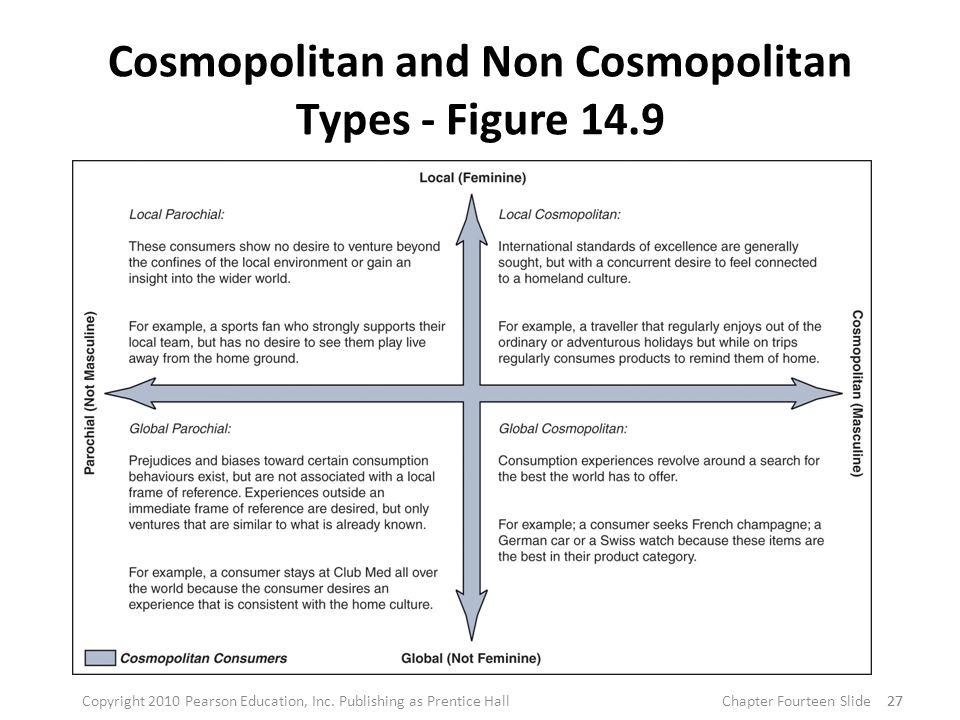 Cosmopolitan and Non Cosmopolitan Types - Figure 14.9 27 Copyright 2010 Pearson Education, Inc.