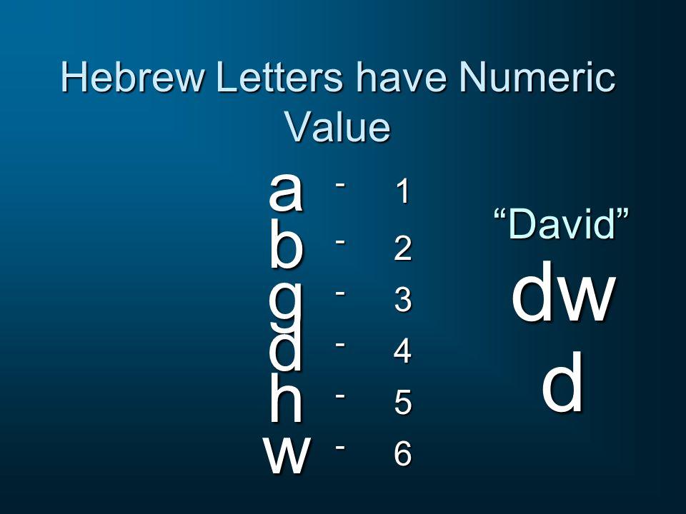Hebrew Letters have Numeric Value a 1 - b 2 - g 3 - d 4 - h 5 - w 6 - David dw d