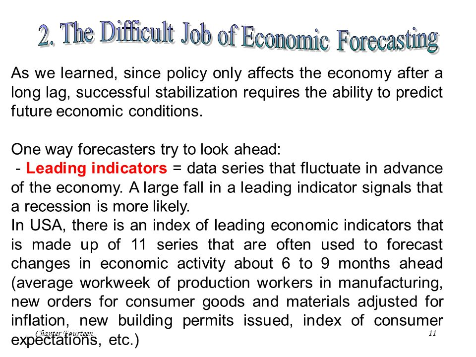 Chapter Fourteen11 As we learned, since policy only affects the economy after a long lag, successful stabilization requires the ability to predict fut