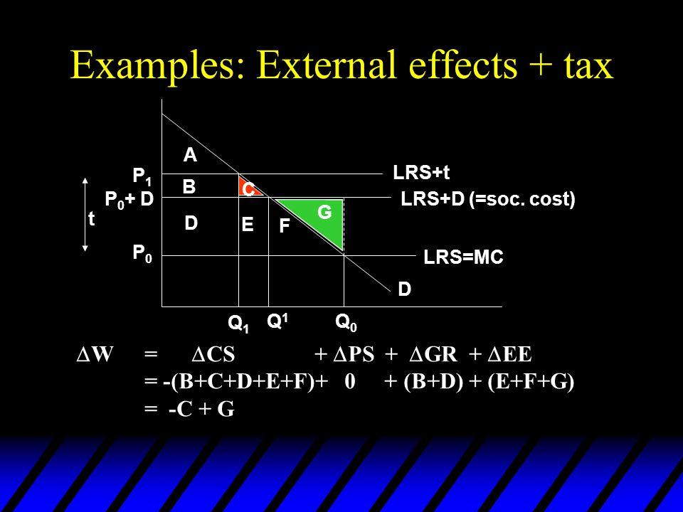 Examples: External effects + tax  W=  CS +  PS +  GR +  EE = -(B+C+D+E+F)+ 0 + (B+D) + (E+F+G) = -C + G A B C D E F G D P1P1 P 0 + D P0P0 Q1Q1 Q1Q1 Q0Q0 t LRS+t LRS+D (=soc.