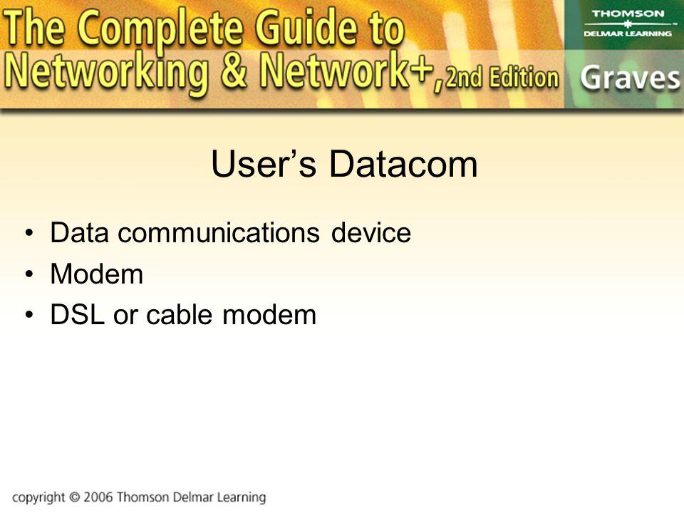 User's Datacom Data communications device Modem DSL or cable modem