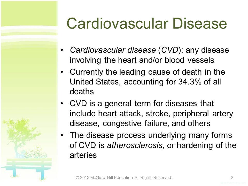 Cardiovascular Disease Mortality Trends in the U.S.