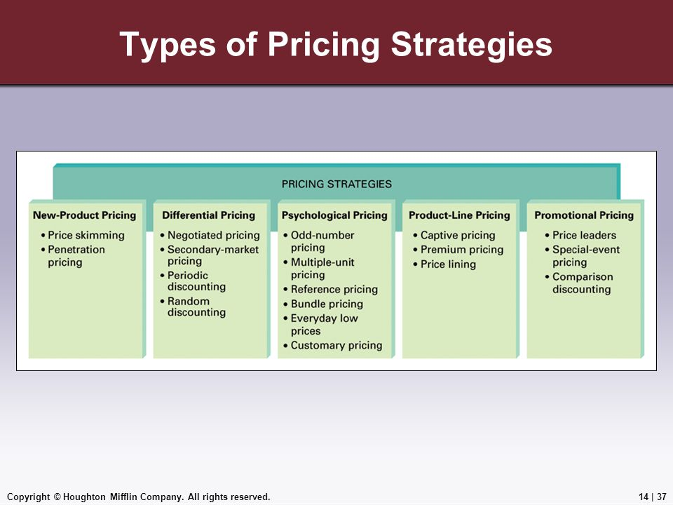 Copyright © Houghton Mifflin Company. All rights reserved.14 | 37 Types of Pricing Strategies