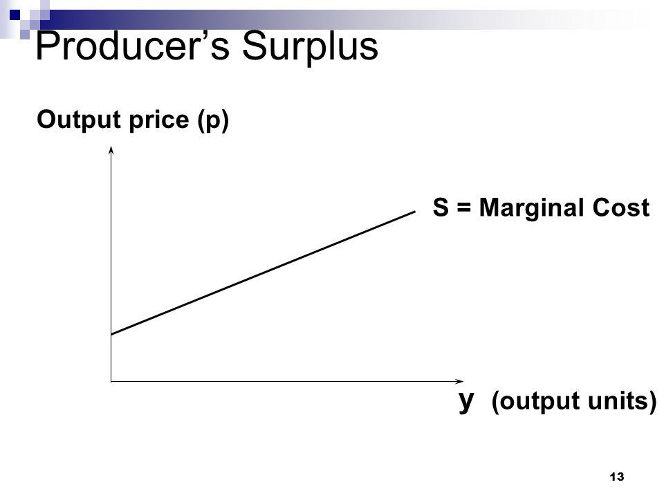 13 Producer's Surplus y (output units) Output price (p) S = Marginal Cost