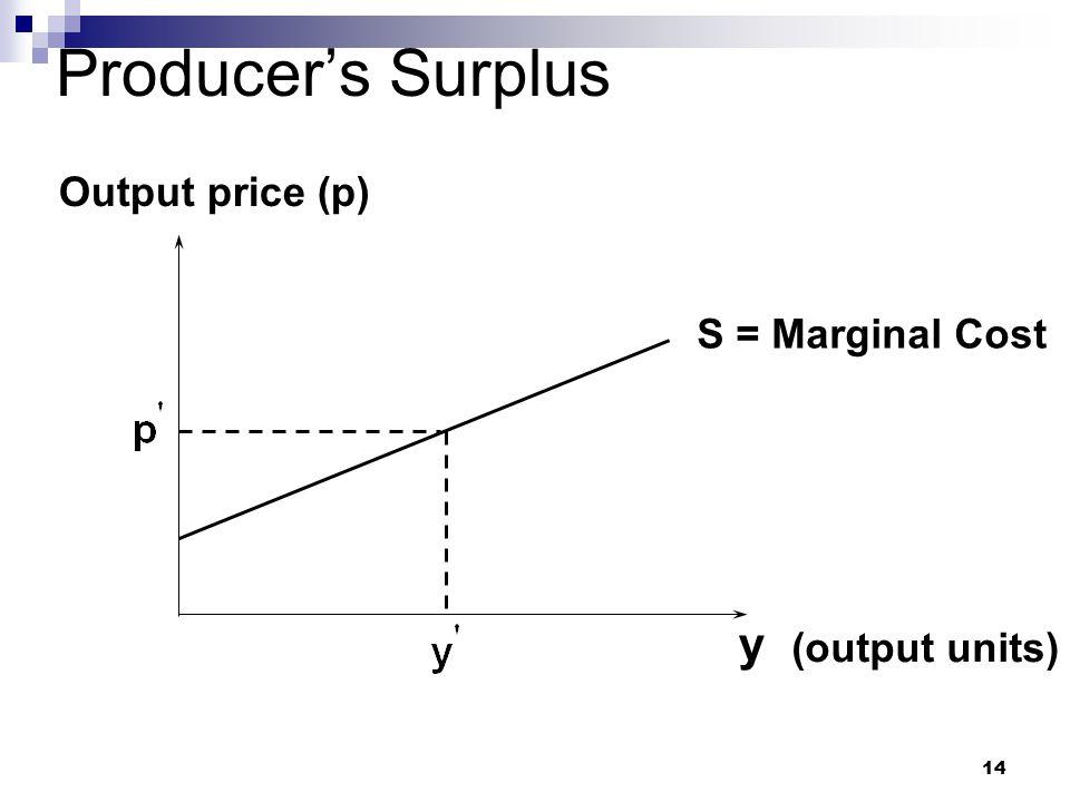 14 Producer's Surplus y (output units) Output price (p) S = Marginal Cost