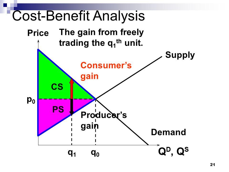 21 CS Cost-Benefit Analysis Q D, Q S Price Supply Demand p0p0 q0q0 PS q1q1 Consumer's gain Producer's gain The gain from freely trading the q 1 th uni
