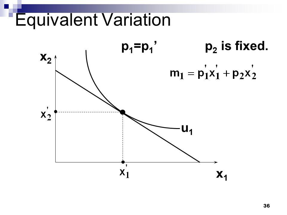 36 Equivalent Variation x2x2 x1x1 u1u1 p1=p1'p1=p1'p 2 is fixed.