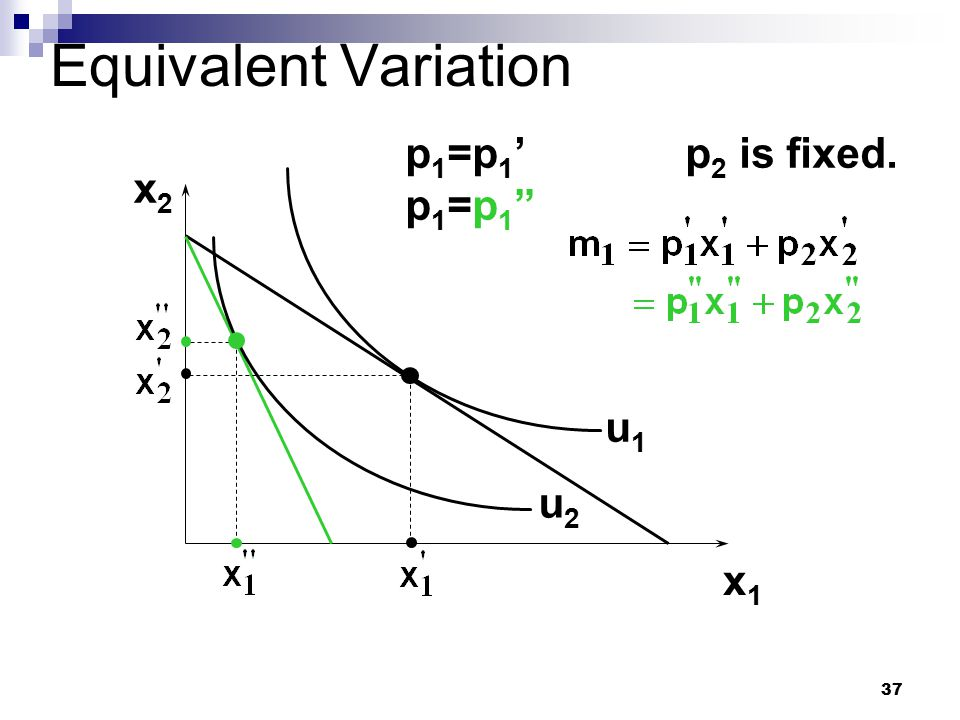 """37 Equivalent Variation x2x2 x1x1 u1u1 u2u2 p1=p1'p1=p1""""p1=p1'p1=p1"""" p 2 is fixed."""