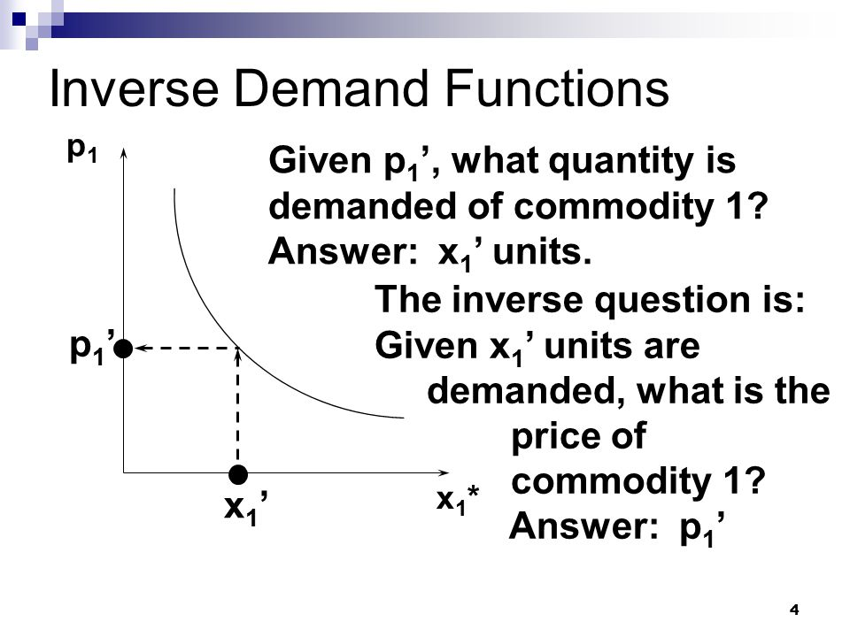 4 Inverse Demand Functions p1p1 x1*x1* p1'p1' x1'x1' Given p 1 ', what quantity is demanded of commodity 1? Answer: x 1 ' units. The inverse question