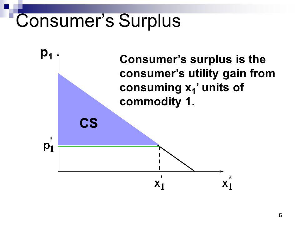 5 Consumer's Surplus p1p1 CS Consumer's surplus is the consumer's utility gain from consuming x 1 ' units of commodity 1.