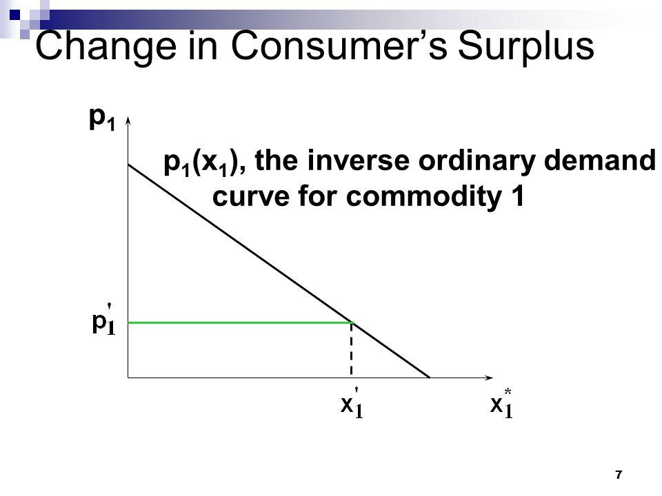 7 p1p1 p 1 (x 1 ), the inverse ordinary demand curve for commodity 1