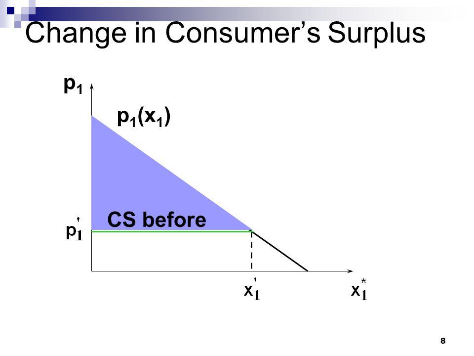 8 Change in Consumer's Surplus p1p1 CS before p 1 (x 1 )